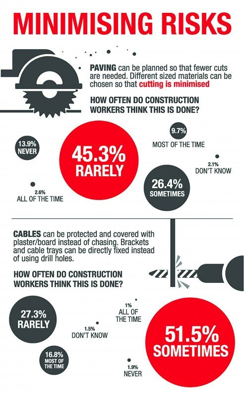 03M95709Safety and graphics08PSD_ConstructionDustInfographic.201