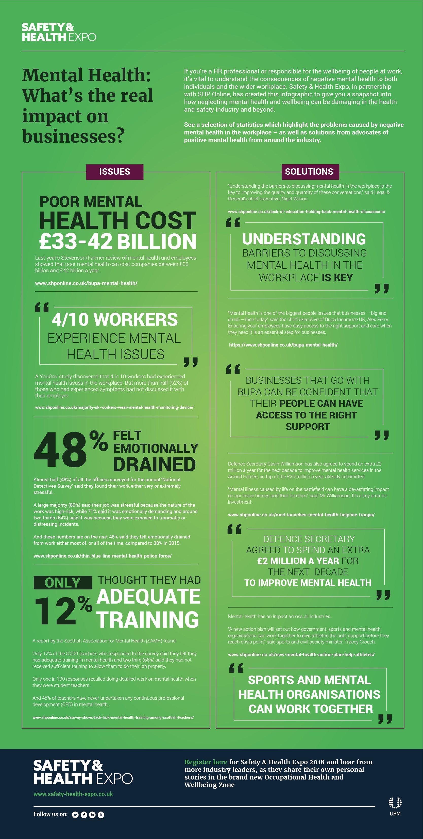 Mental health, HR, Wellbeing