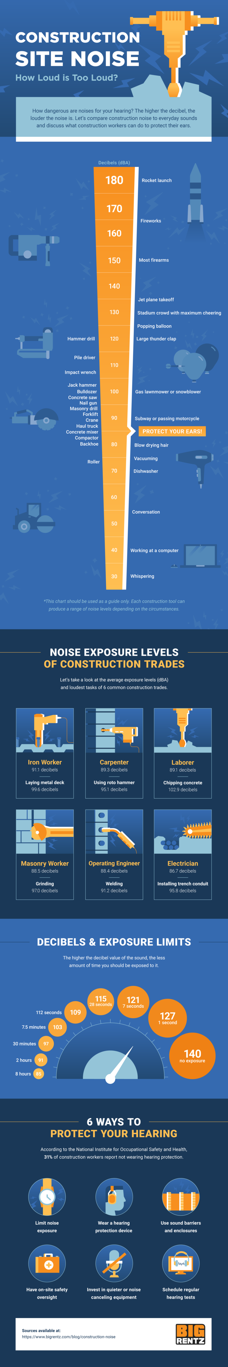 construction-site-noise