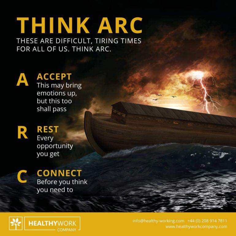Think Arc