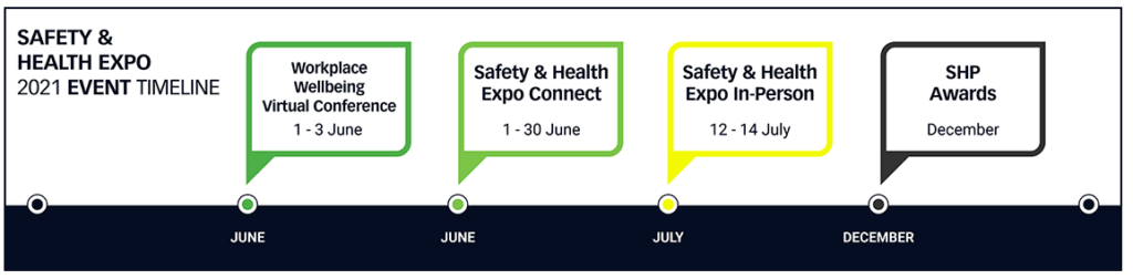 Safety & health expo event timeline