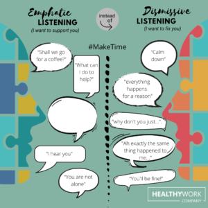 Emphatic vs dismissive listening